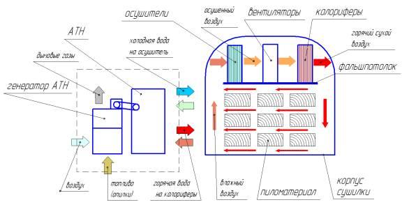 Схема работы абсорбционного