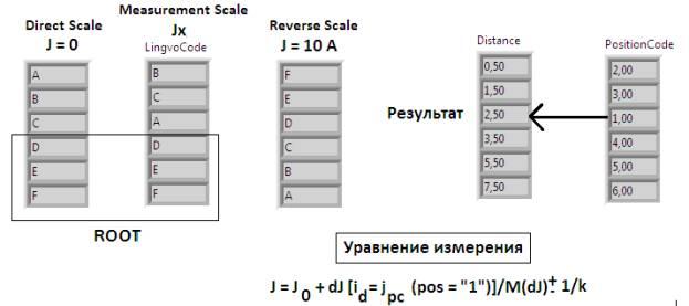 схемы алгоритмов
