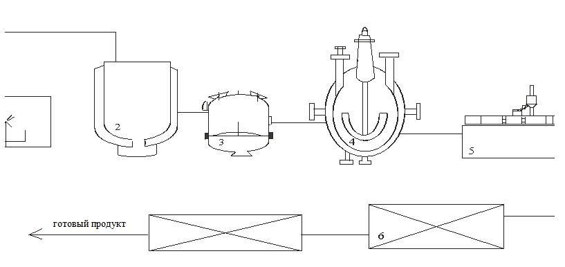 Рисунок 1 - Аппаратурная схема