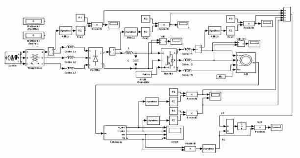 Схема виртуальной модели