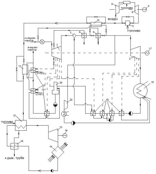 Схема энергокомплекса на базе