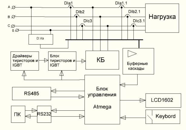 C:UsersАлинкаDesktopсхема
