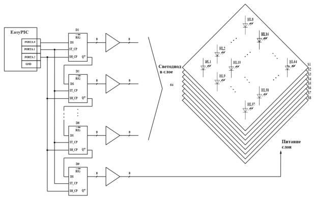 функциональная схема ПАК.