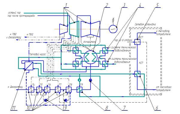 2 – конденсатор паровой