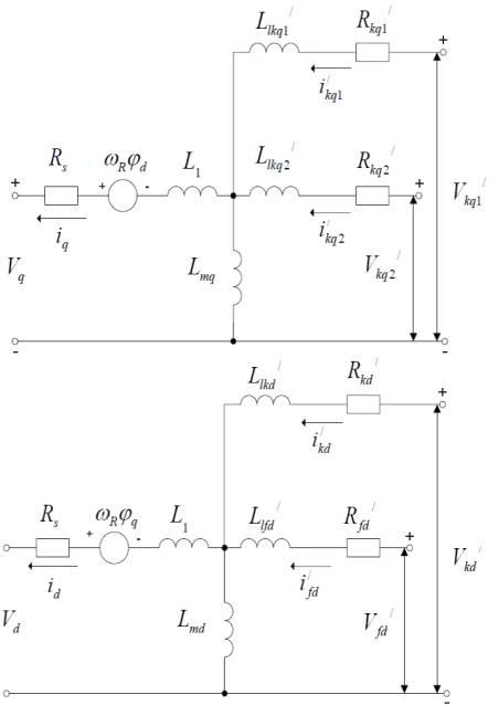 Математическаямодель синхронного