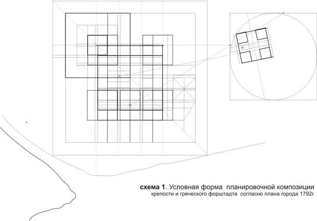 Фигура планировочной системы