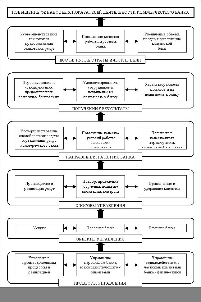 upravlenie-vzaimootnosheniyami-s-klientami-uchebnik