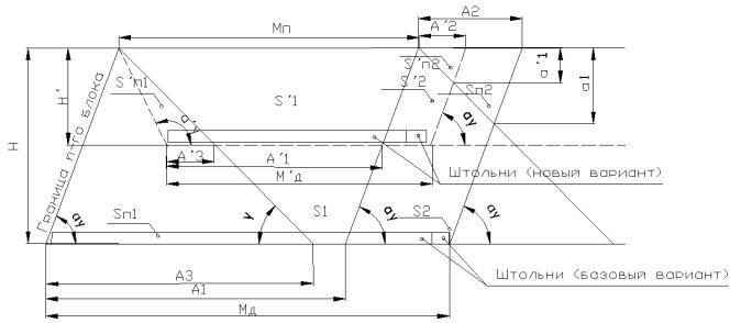 Схема к обоснованию высоты