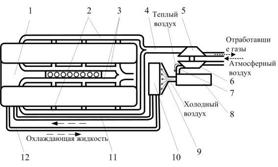 1 ‑ поршневой двигатель