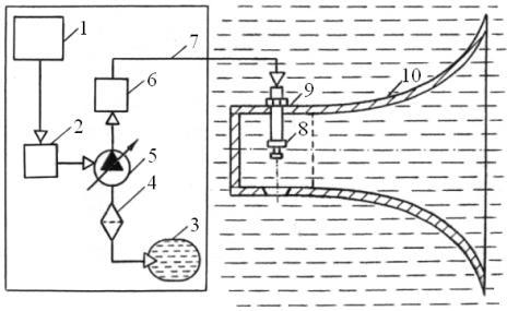 Рисунок 1 – Схема передающего