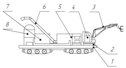 Рис. 1- Схема самоходного