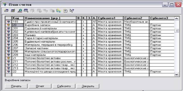 Рис 1 план рахунків у програмі 1с