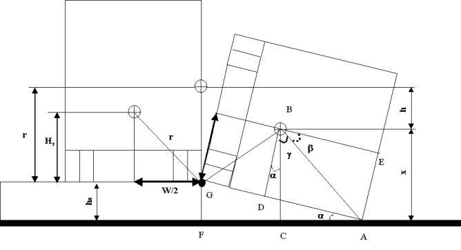 Рис. 1. Схема для определения высоты падения центра тяжести.
