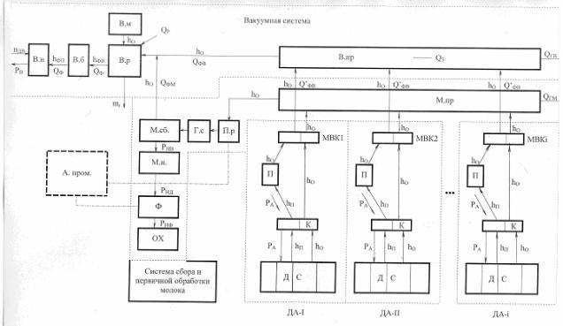 схема доильной установки