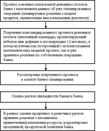 На рис.3 автор приводит схему