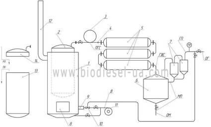 схема пиролизной установки - пиролизной печи.