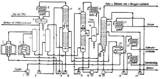 Рисунок 1 – Технологическая