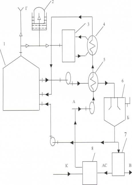 Рисунок 1 - Технологическая