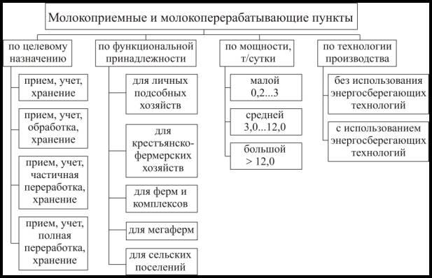 В лаборатории кафедры «