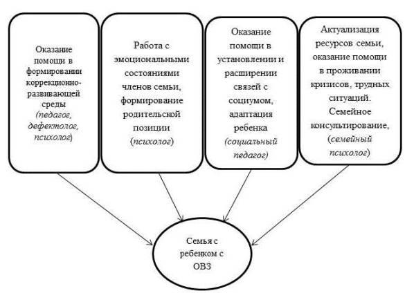 Словарь По Консультированию Организационного Развития