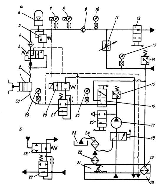 2 - Гидравлическая схема