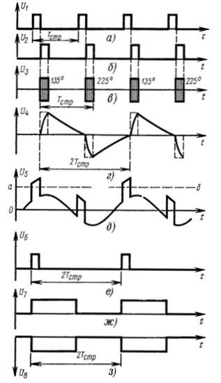 Схема станций курского направления железной дороги.  Блок питания магнитофона протон схема.