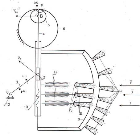 синусного механизма