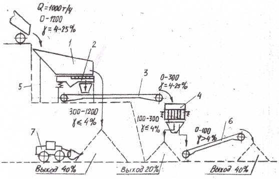 Схема цепи аппаратов приведена