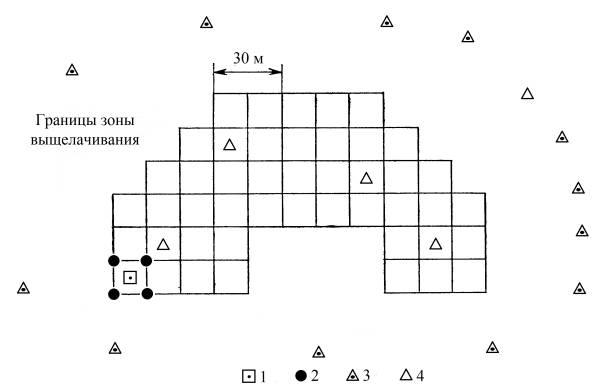 1 – откачные скважины; 2