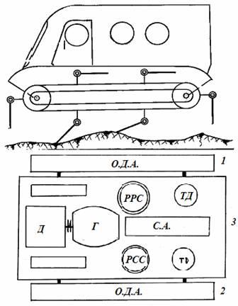 ...дизеля-генератора (Д) (Г), которая выполнена для автономного использования в... Рисунок -1 Схема мобильного.